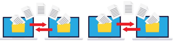 Por que gerenciar cópias de dados é tão importante para as empresas?